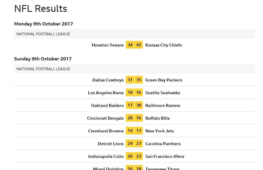 NFL Results Teams Wrong Way Round
